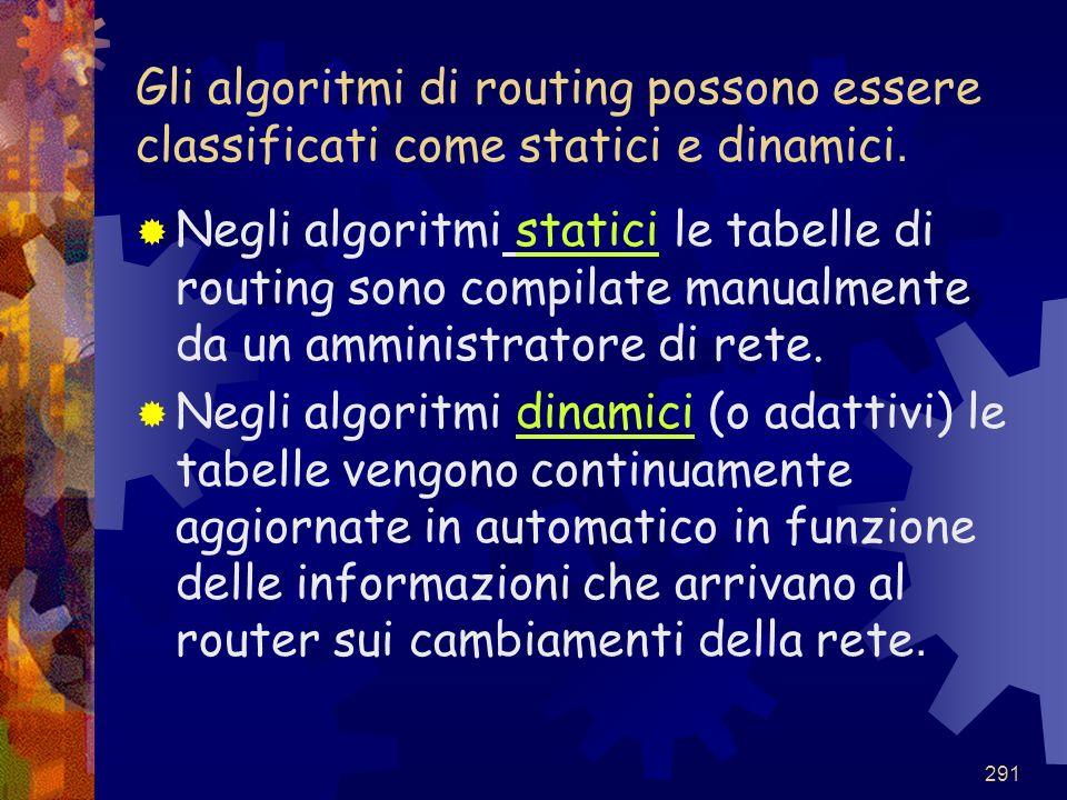 Gli algoritmi di routing possono essere classificati come statici e dinamici.