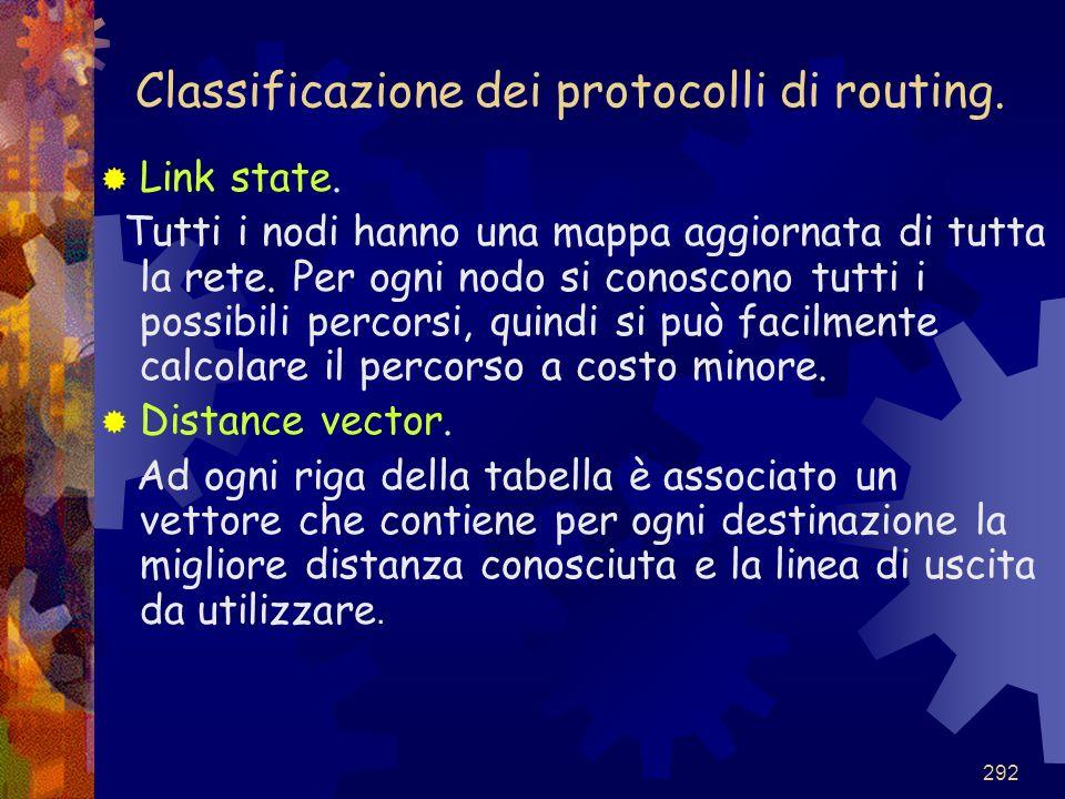 Classificazione dei protocolli di routing.