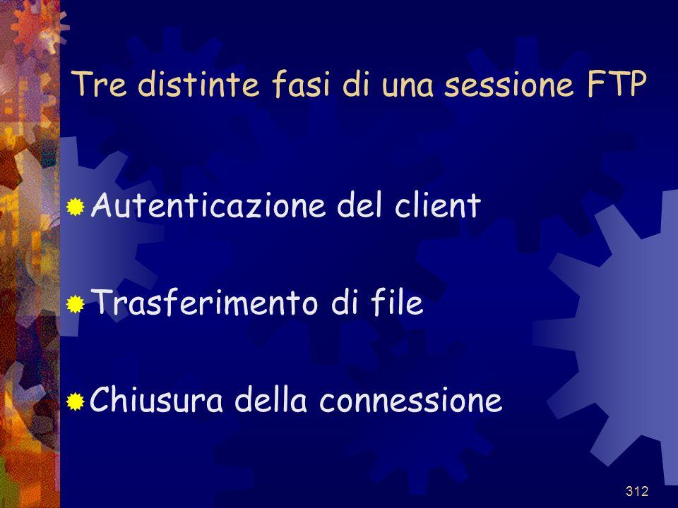 Tre distinte fasi di una sessione FTP