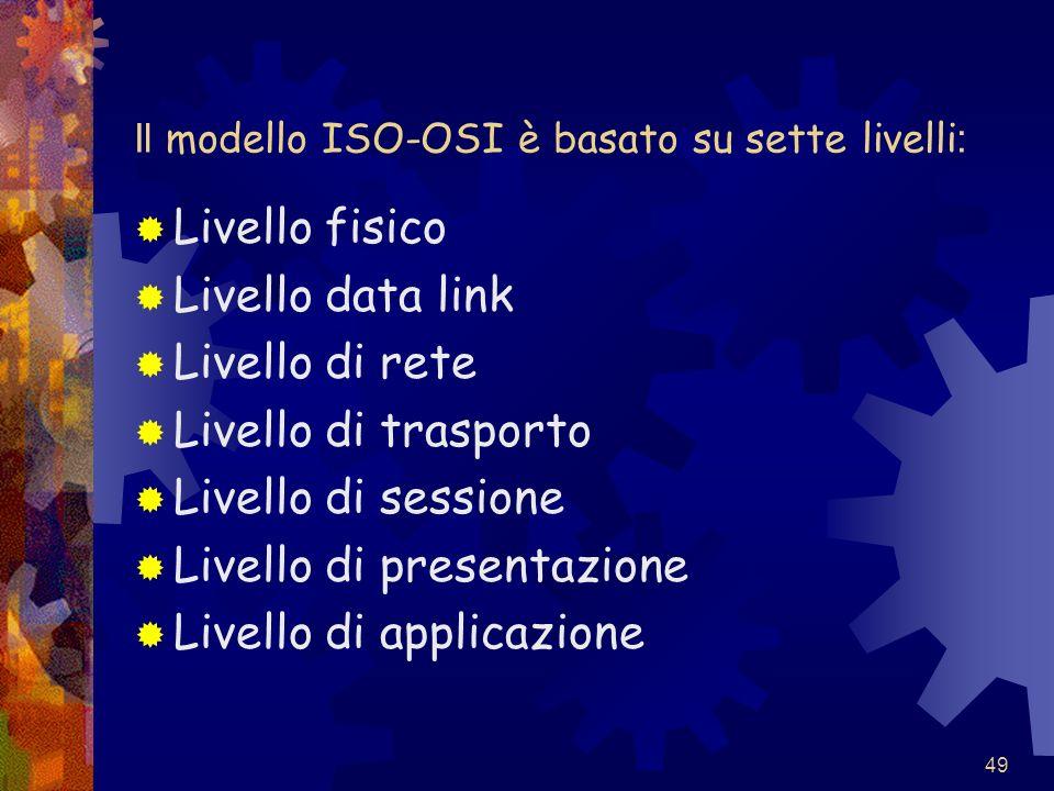 Il modello ISO-OSI è basato su sette livelli: