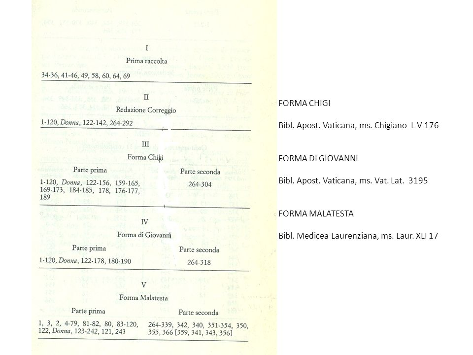 FORMA CHIGI Bibl. Apost. Vaticana, ms. Chigiano L V 176. FORMA DI GIOVANNI. Bibl. Apost. Vaticana, ms. Vat. Lat. 3195.