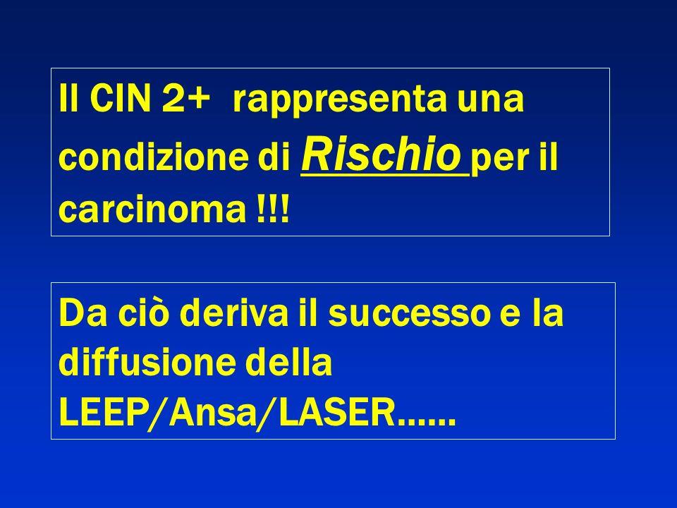Il CIN 2+ rappresenta una condizione di Rischio per il carcinoma !!!