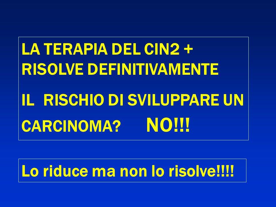 LA TERAPIA DEL CIN2 + RISOLVE DEFINITIVAMENTE