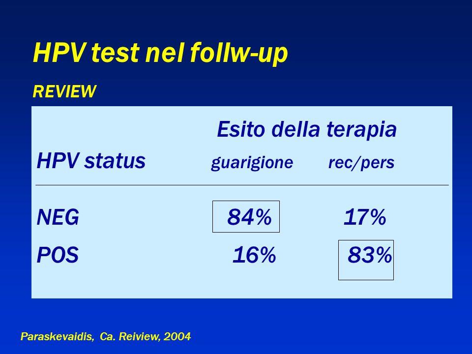 HPV test nel follw-up Esito della terapia