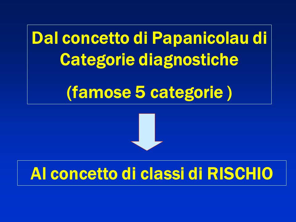 Dal concetto di Papanicolau di Categorie diagnostiche