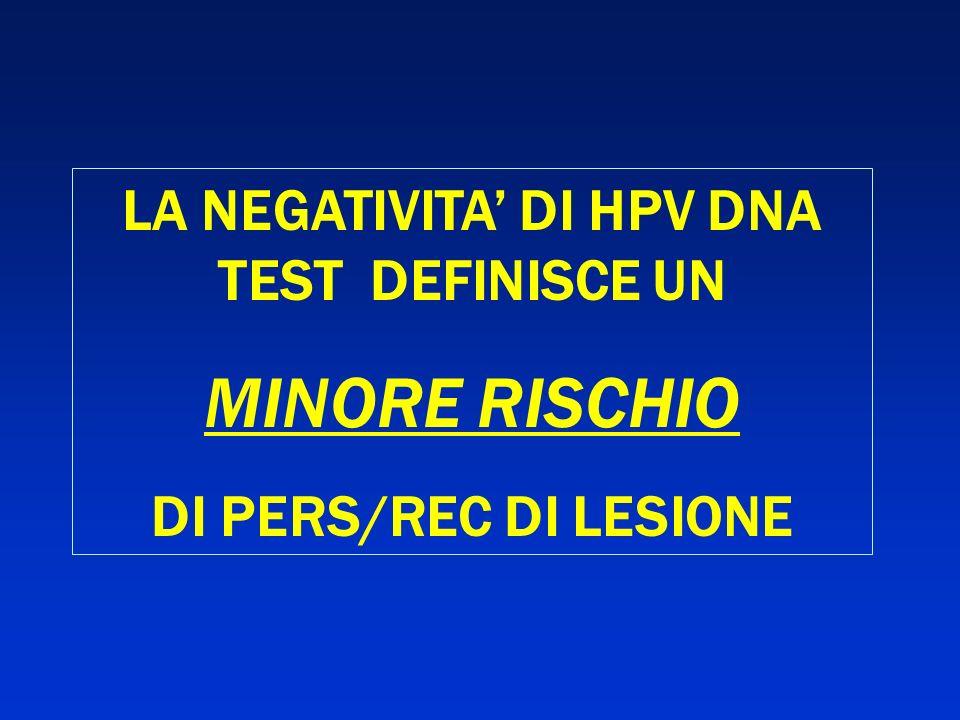 LA NEGATIVITA' DI HPV DNA TEST DEFINISCE UN