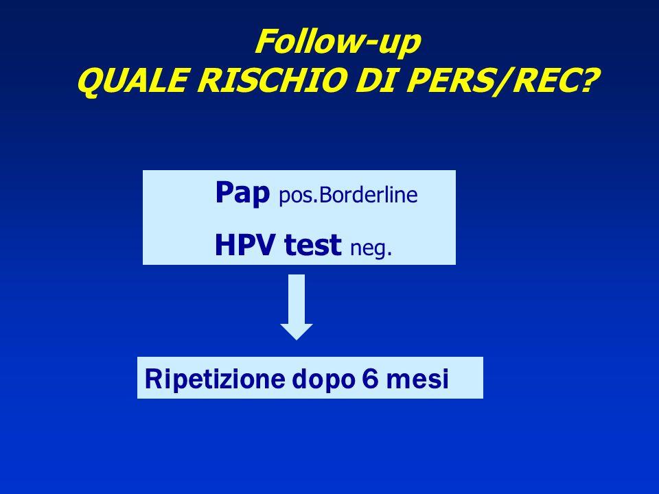 QUALE RISCHIO DI PERS/REC