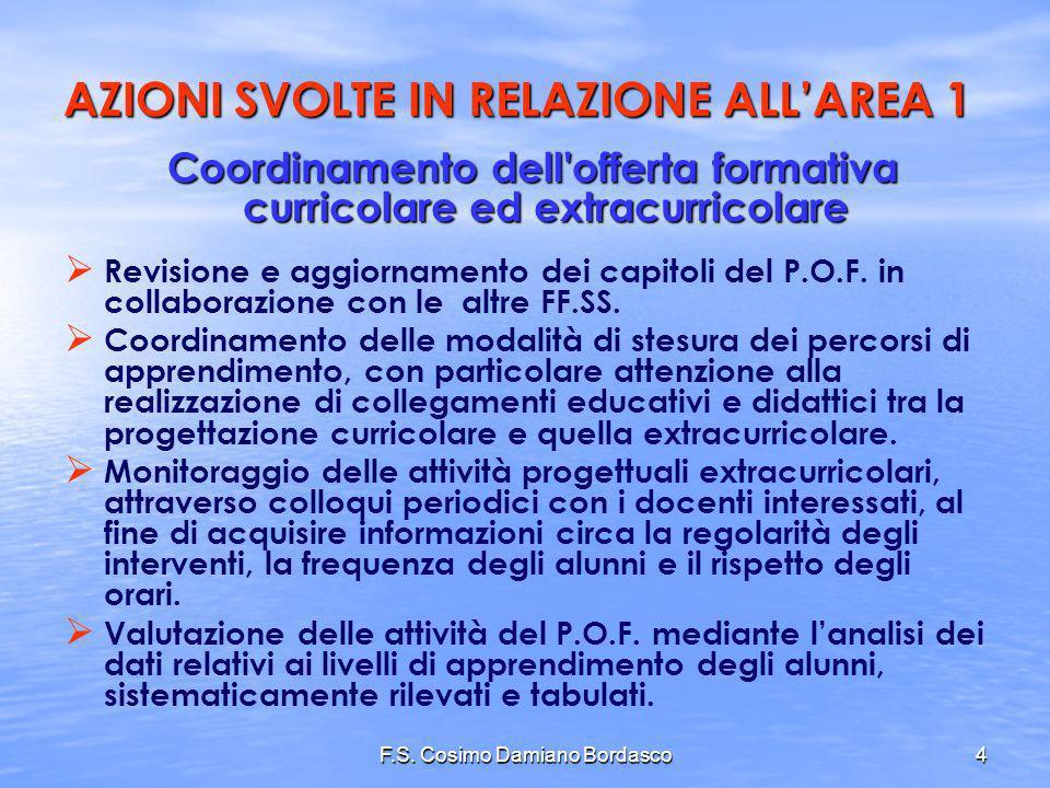 Coordinamento dell offerta formativa curricolare ed extracurricolare