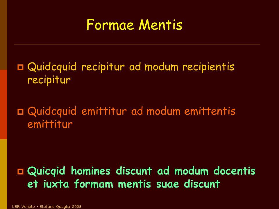 Formae Mentis Quidcquid recipitur ad modum recipientis recipitur