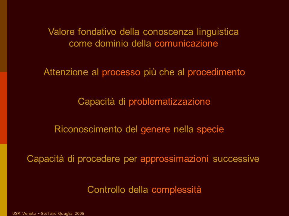 Valore fondativo della conoscenza linguistica