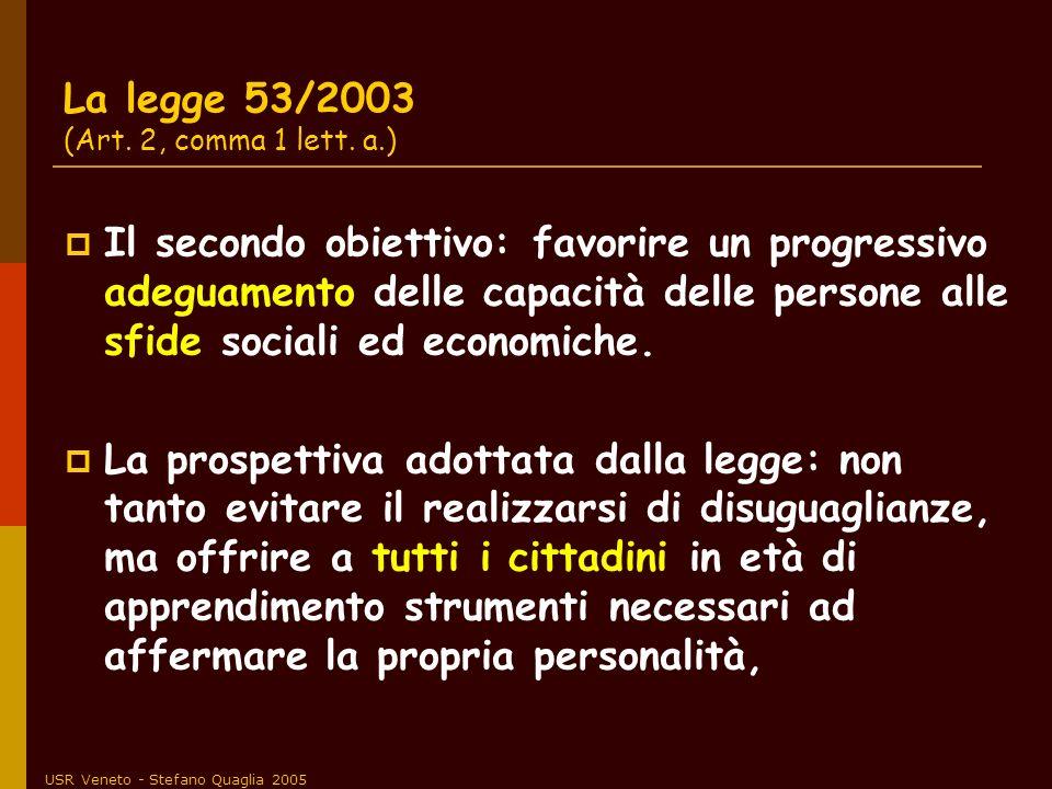 La legge 53/2003 (Art. 2, comma 1 lett. a.)