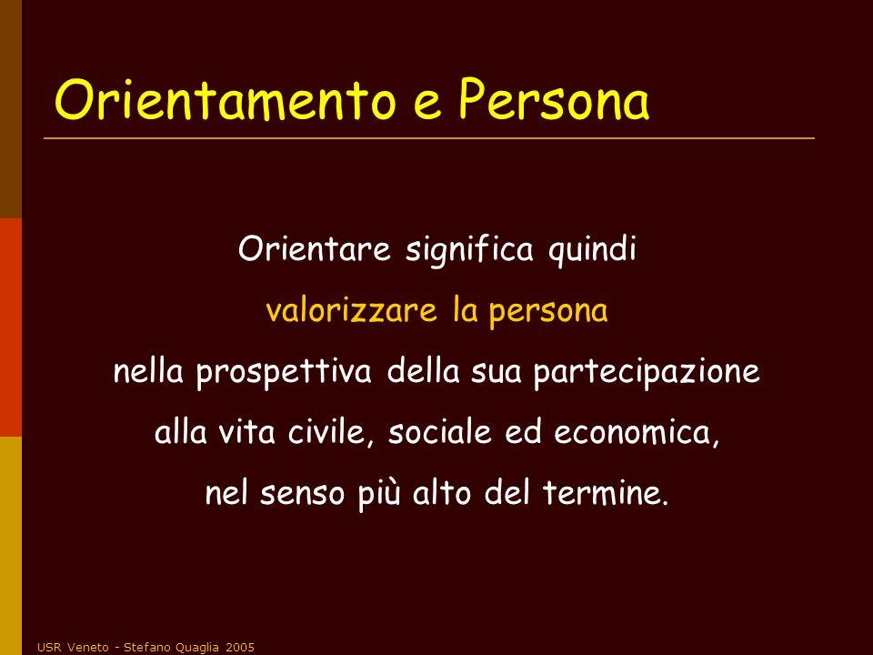 Orientamento e Persona