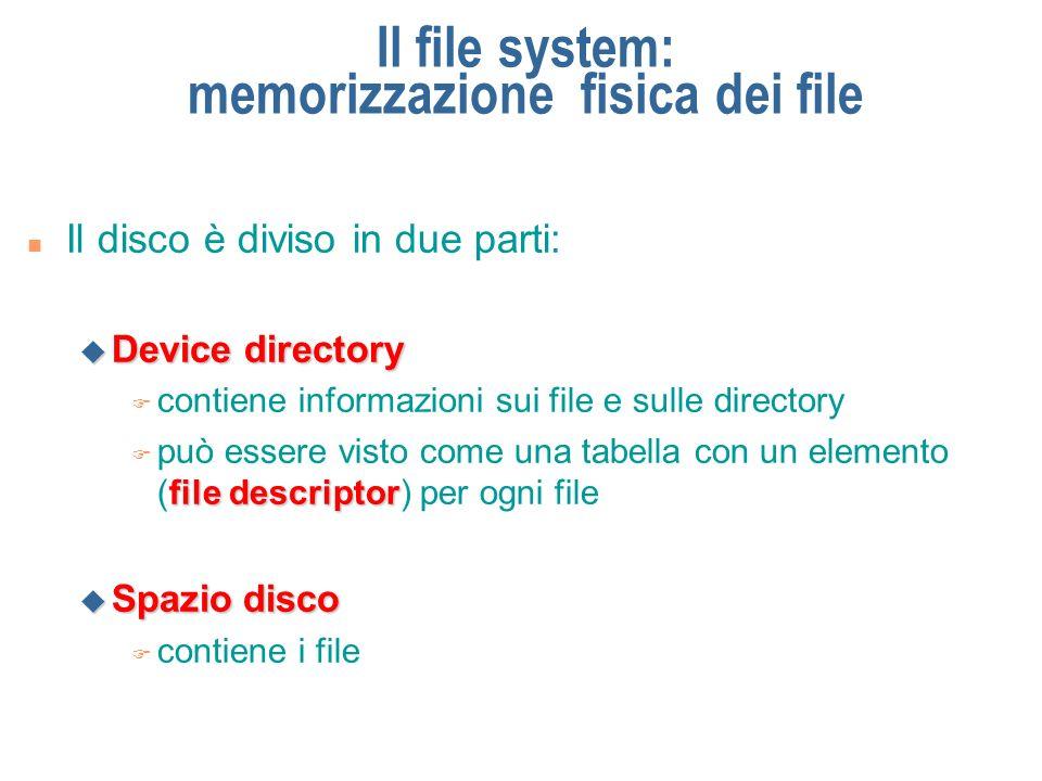 Il file system: memorizzazione fisica dei file