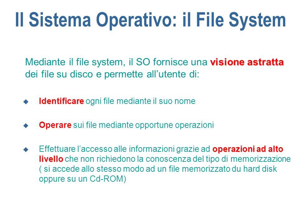 Il Sistema Operativo: il File System