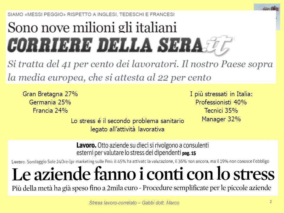 I più stressati in Italia: