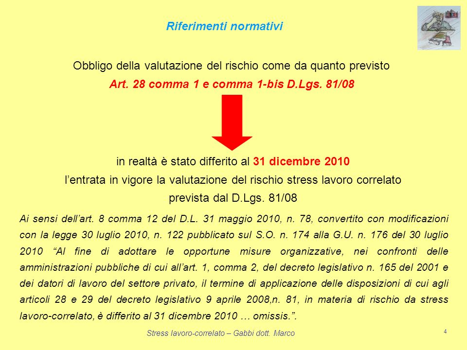 Riferimenti normativi Art. 28 comma 1 e comma 1-bis D.Lgs. 81/08