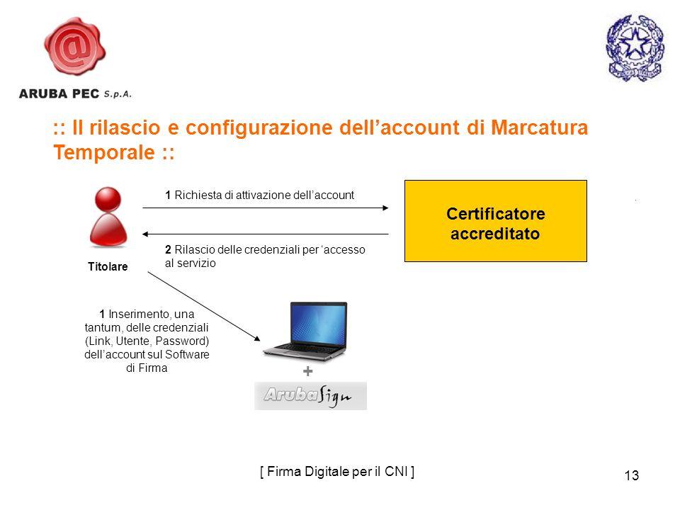 :: Il rilascio e configurazione dell'account di Marcatura Temporale ::