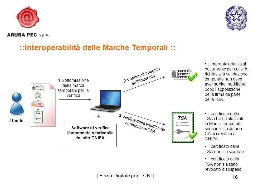Software di verifica liberamente scaricabile dal sito CNIPA.