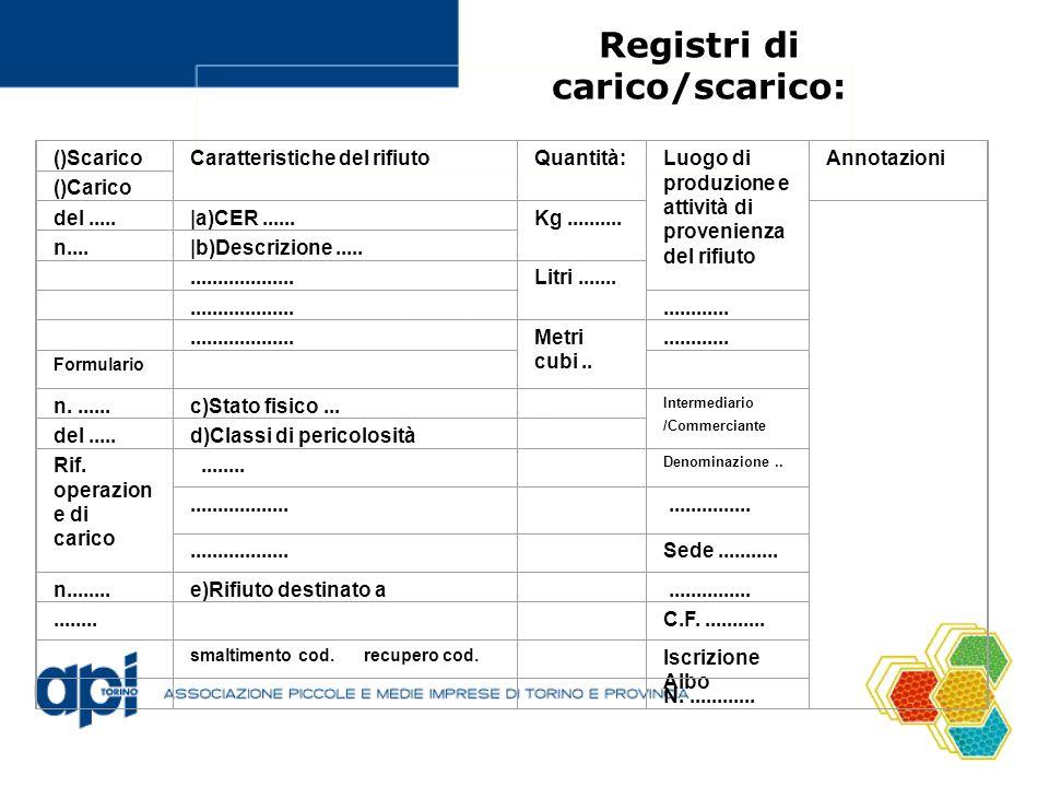 Registri di carico/scarico: