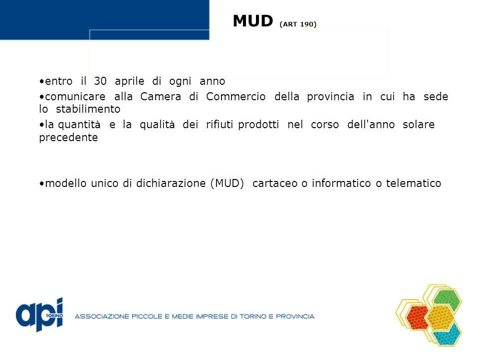 MUD (ART 190) entro il 30 aprile di ogni anno