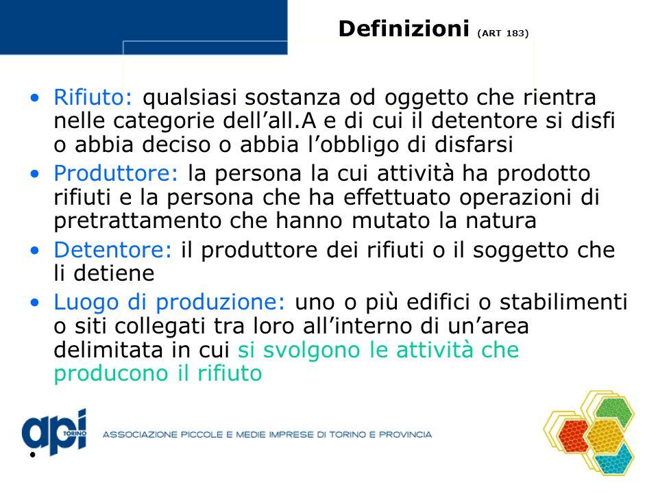 Definizioni (ART 183)