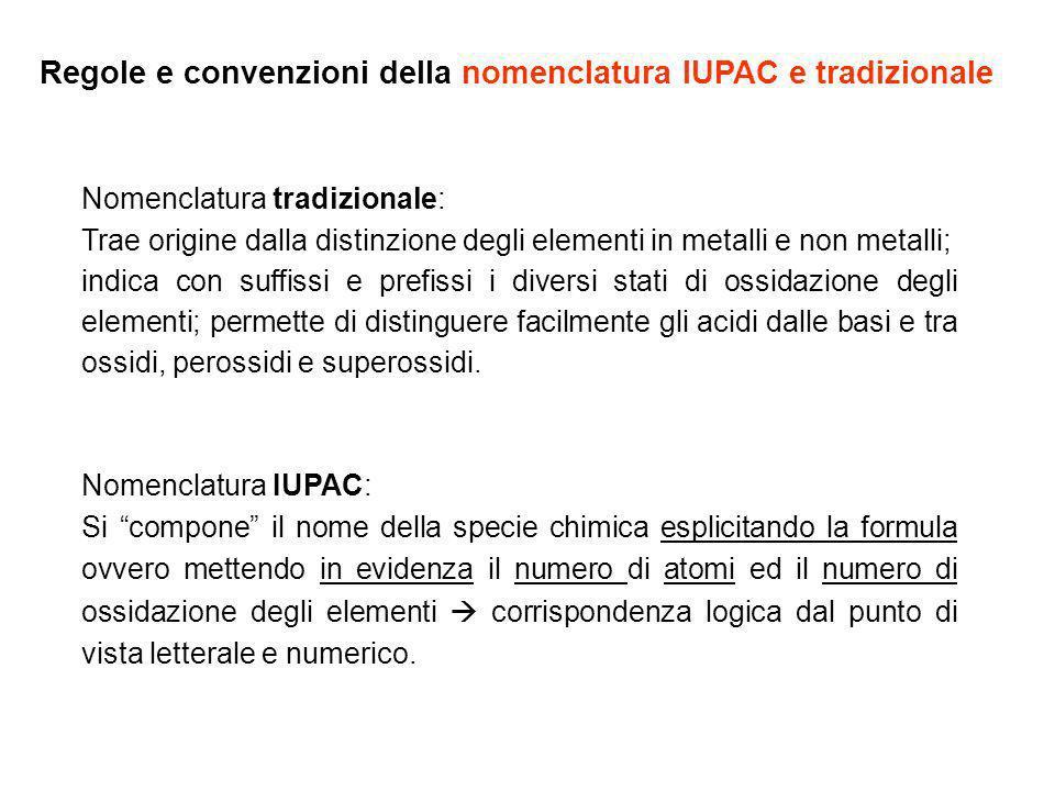 Regole e convenzioni della nomenclatura IUPAC e tradizionale
