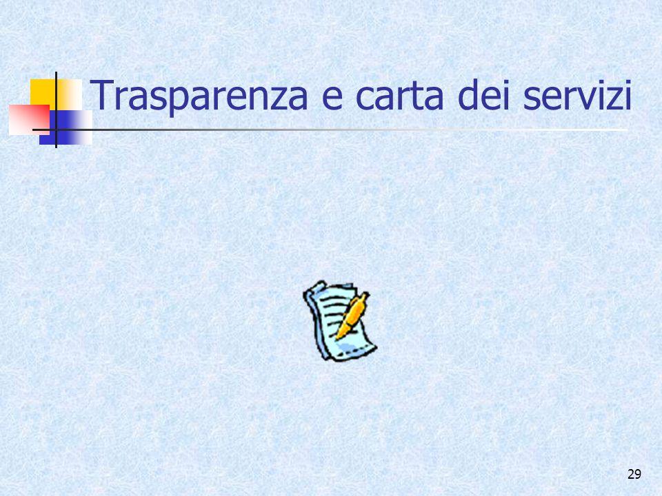 Trasparenza e carta dei servizi