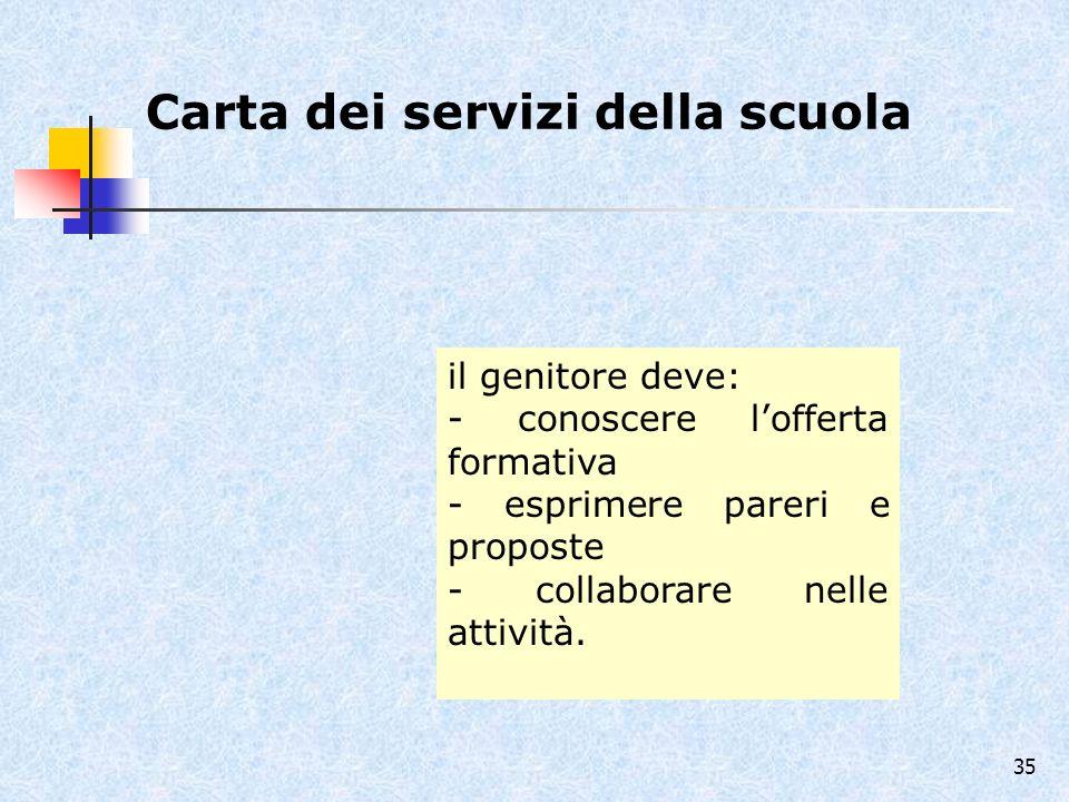 Carta dei servizi della scuola
