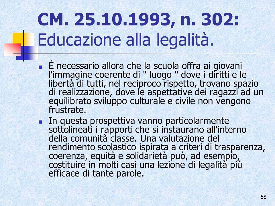 CM. 25.10.1993, n. 302: Educazione alla legalità.