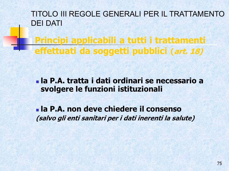 TITOLO III REGOLE GENERALI PER IL TRATTAMENTO DEI DATI
