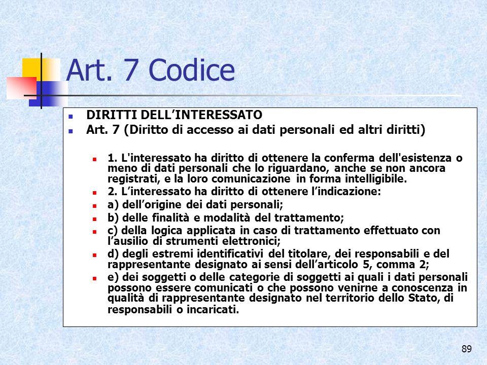 Art. 7 Codice DIRITTI DELL'INTERESSATO