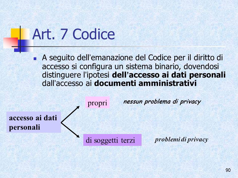 Art. 7 Codice