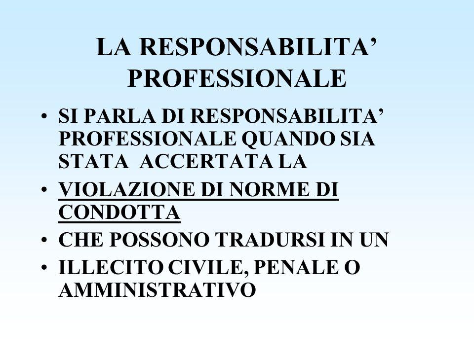 LA RESPONSABILITA' PROFESSIONALE