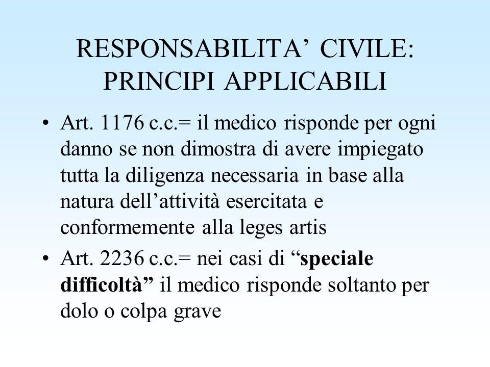 RESPONSABILITA' CIVILE: PRINCIPI APPLICABILI