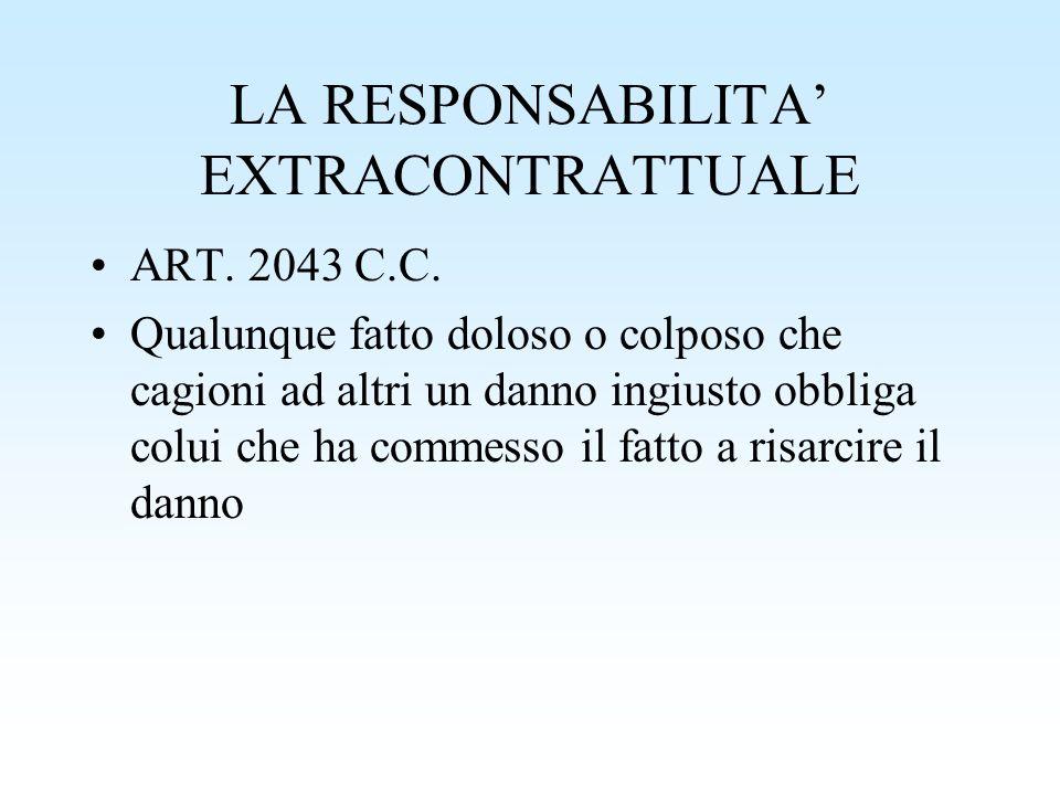 LA RESPONSABILITA' EXTRACONTRATTUALE