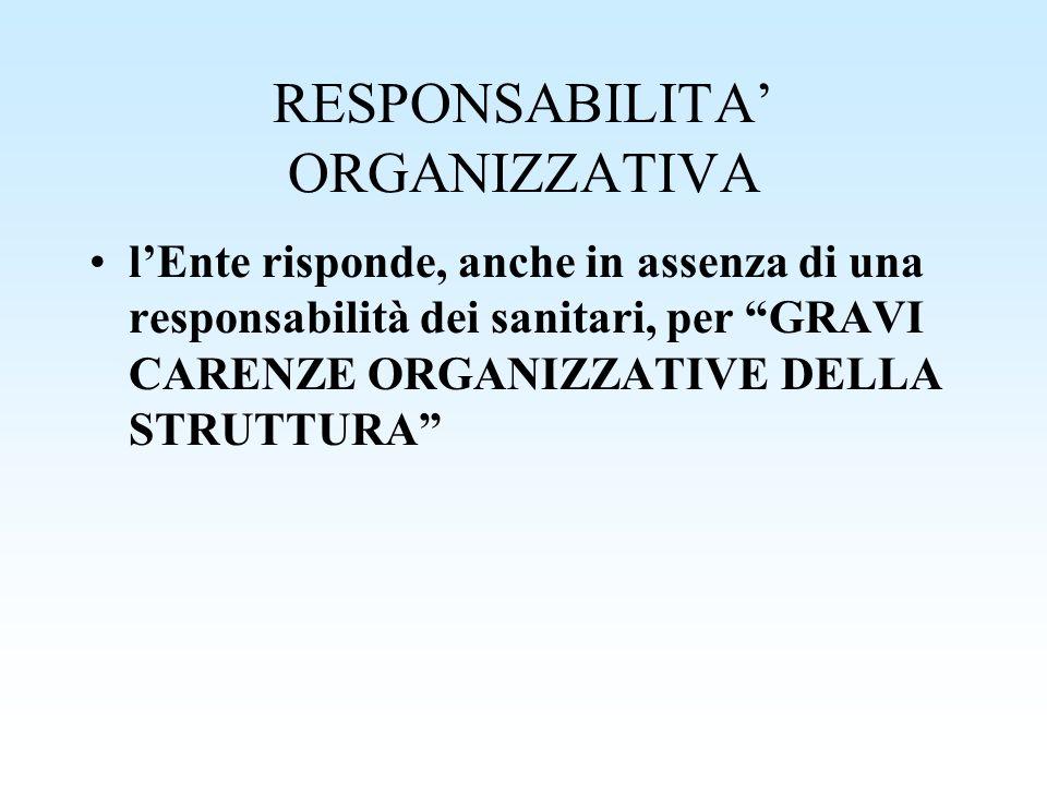 RESPONSABILITA' ORGANIZZATIVA