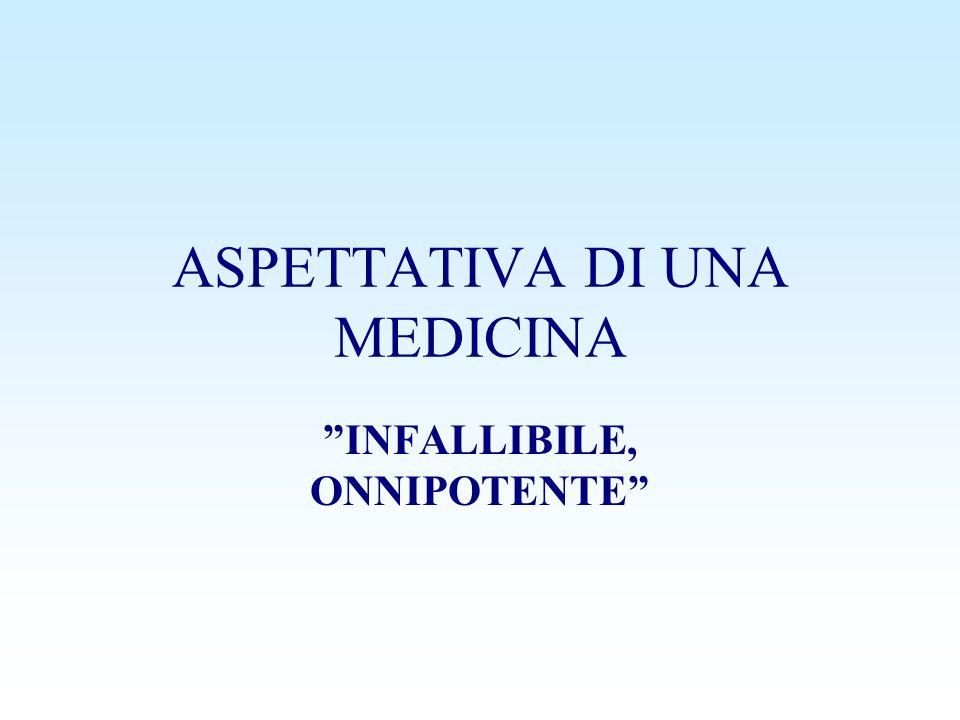 ASPETTATIVA DI UNA MEDICINA