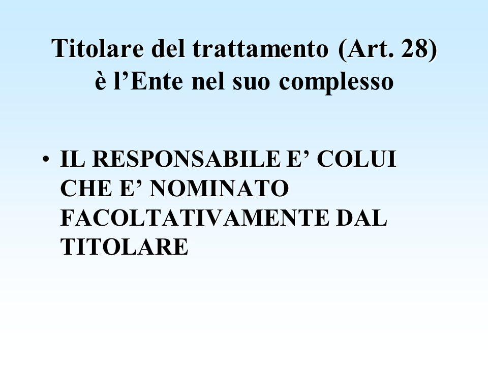 Titolare del trattamento (Art. 28) è l'Ente nel suo complesso