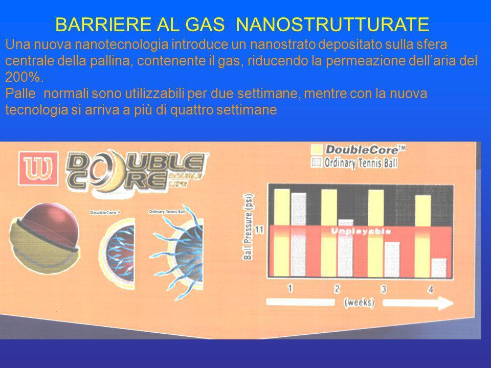 BARRIERE AL GAS NANOSTRUTTURATE