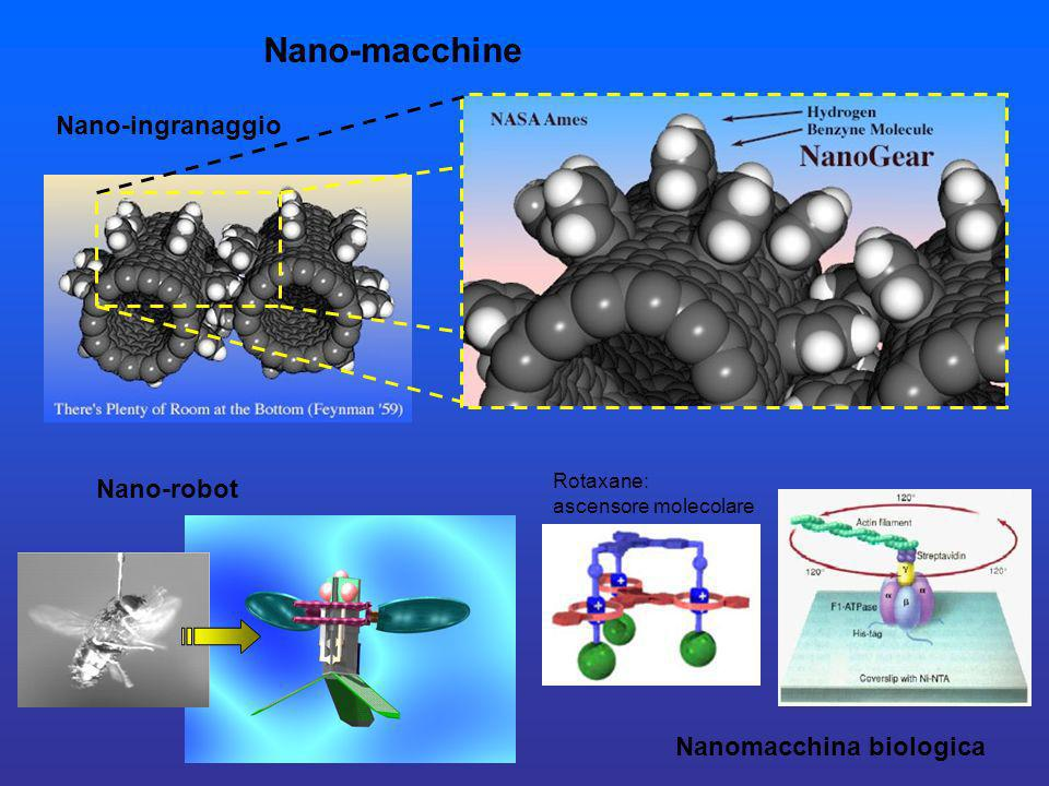 Nano-macchine Nano-ingranaggio Nano-robot Nanomacchina biologica