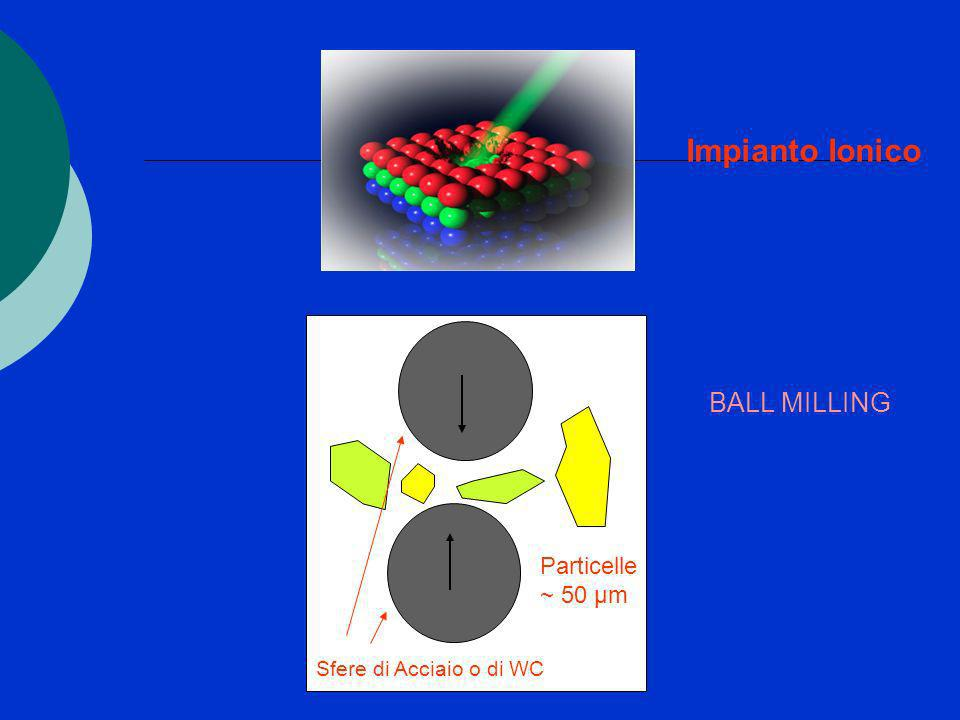 Impianto Ionico BALL MILLING ~ 50 µm Particelle