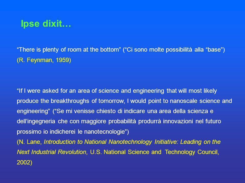 Ipse dixit… There is plenty of room at the bottom ( Ci sono molte possibilità alla base ) (R. Feynman, 1959)
