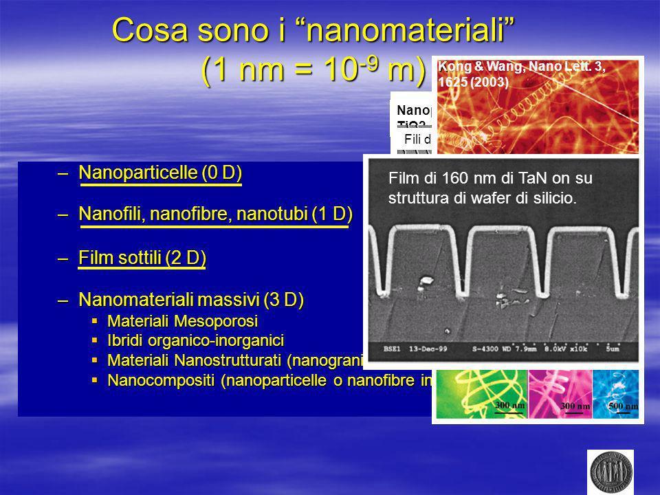Cosa sono i nanomateriali (1 nm = 10-9 m)