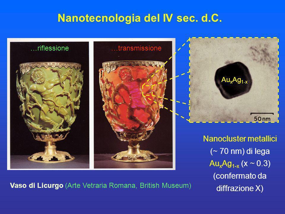 Nanotecnologia del IV sec. d.C.
