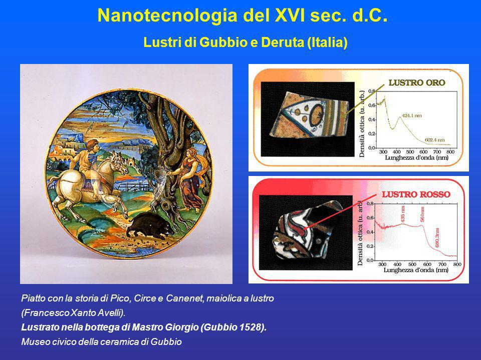 Nanotecnologia del XVI sec. d.C. Lustri di Gubbio e Deruta (Italia)