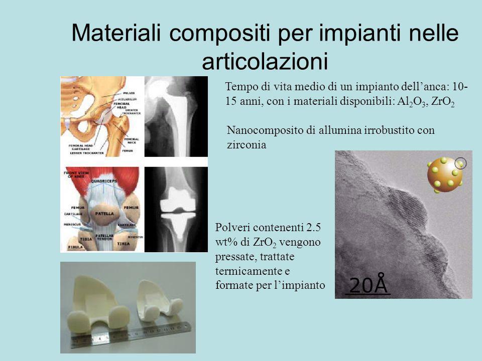 Materiali compositi per impianti nelle articolazioni