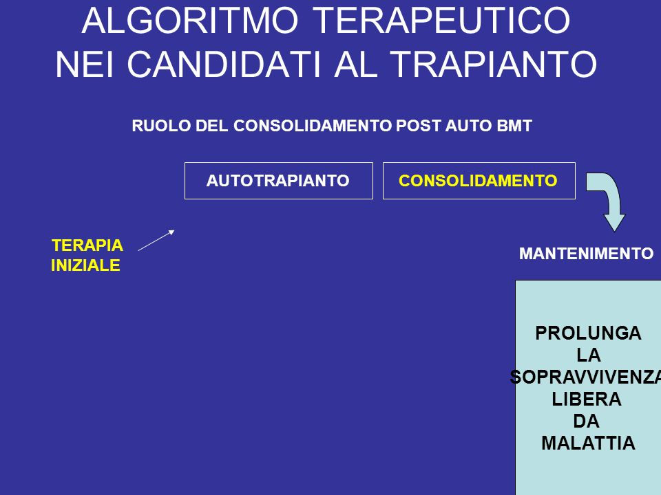 ALGORITMO TERAPEUTICO NEI CANDIDATI AL TRAPIANTO