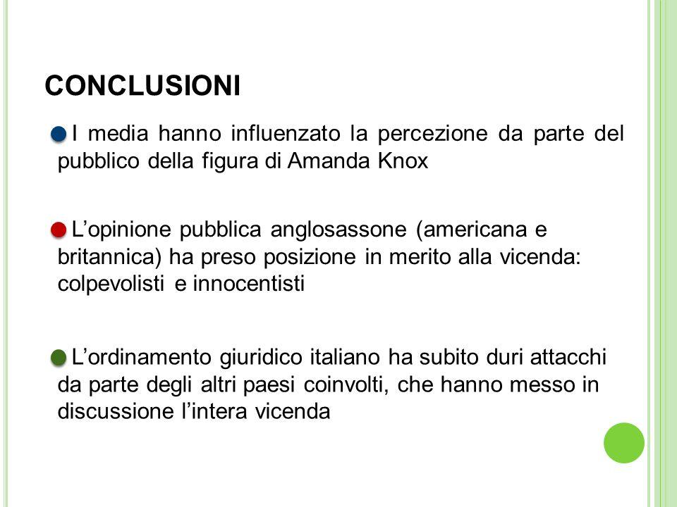 CONCLUSIONI I media hanno influenzato la percezione da parte del pubblico della figura di Amanda Knox.