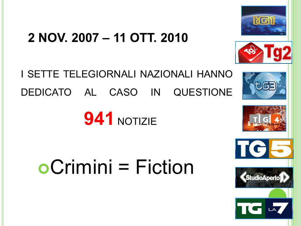 Crimini = Fiction 2 NOV. 2007 – 11 OTT. 2010