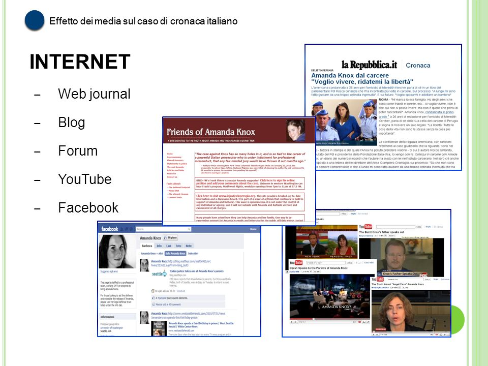 INTERNET Web journal Blog Forum YouTube Facebook